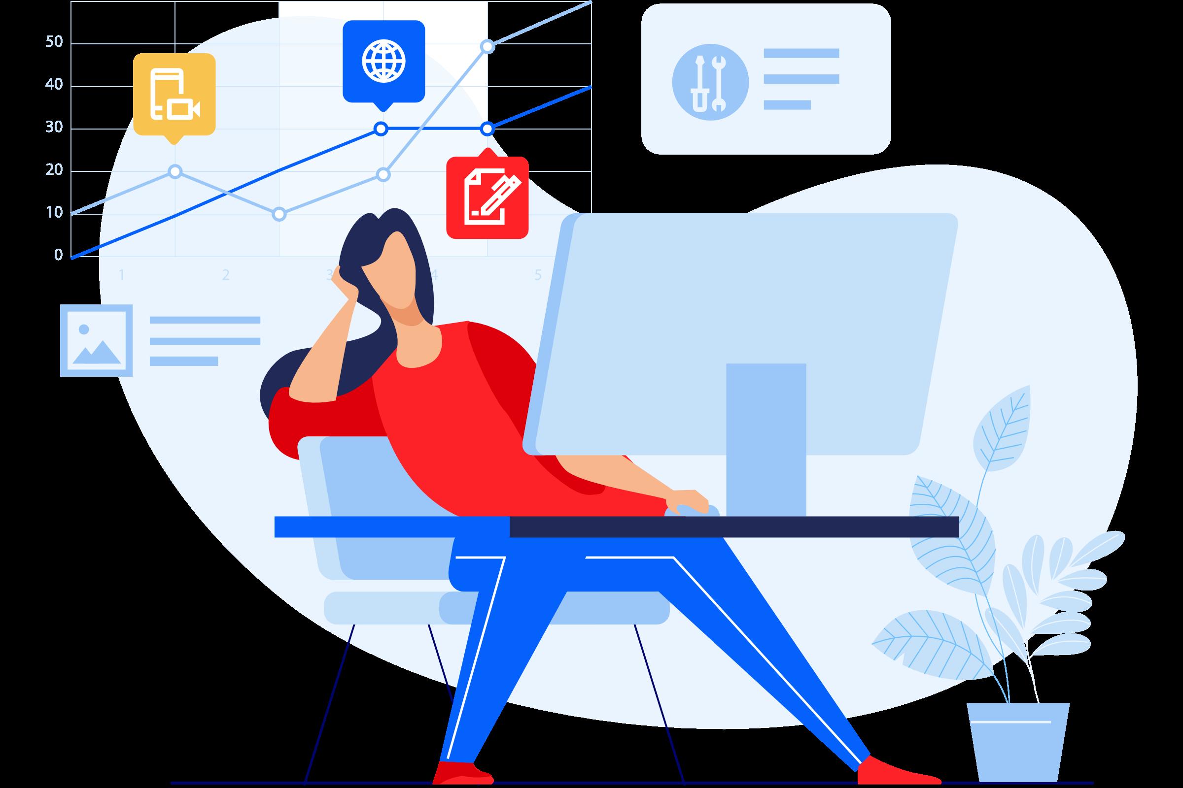 Digital Marketing - Digital Marketer